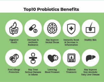 Probiotic benefits green