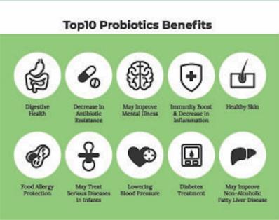 Probiotic benefits green