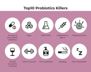 probiotic killers